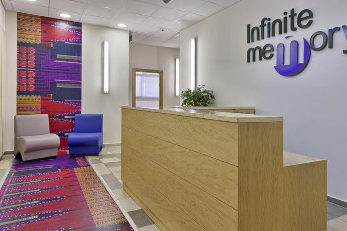 עיצוב משרדים צבעוני הכולל עמדת קבלה מדלפק עץ ועמדת המתנה צבעונית