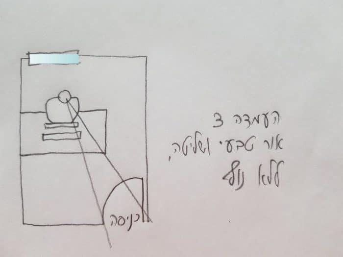 העמדת שולחן בחדר עם שליטה על מרחב החדר אבל ללא מבט אל הנוף