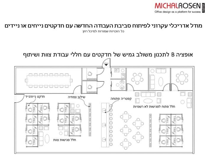 מודל של משרד היברידי גמיש בפיתוח מיכל רוזן